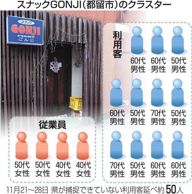 者 感染 県 山梨 ウイルス コロナ 感染対策認証店で6人の感染確認 山梨県「原因を検証」