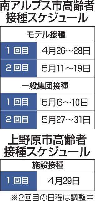 感染 上野原 市 者 コロナ 新型コロナウイルス感染症について