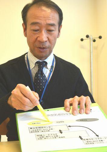 「横浜型」のひきこもり支援を図式で説明する内田太郎所長=横浜市青少年相談センター